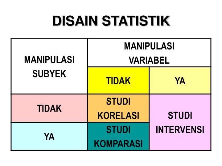 DISAIN STATISTIK