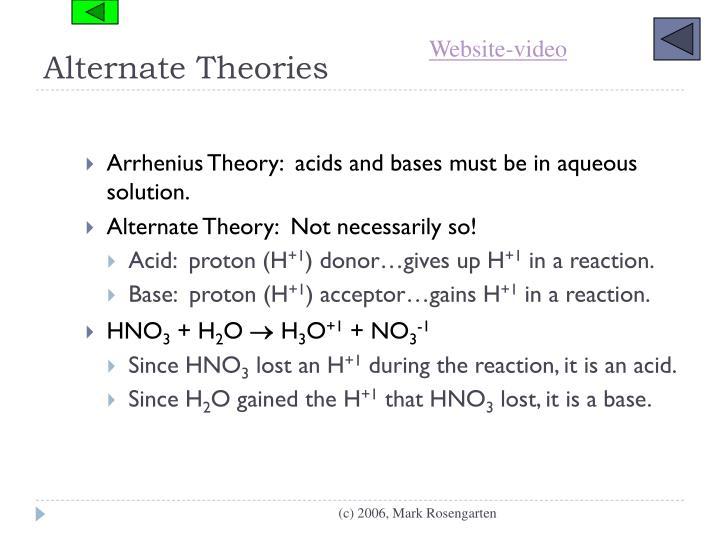 Alternate Theories