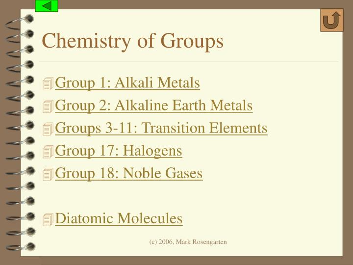 Chemistry of Groups