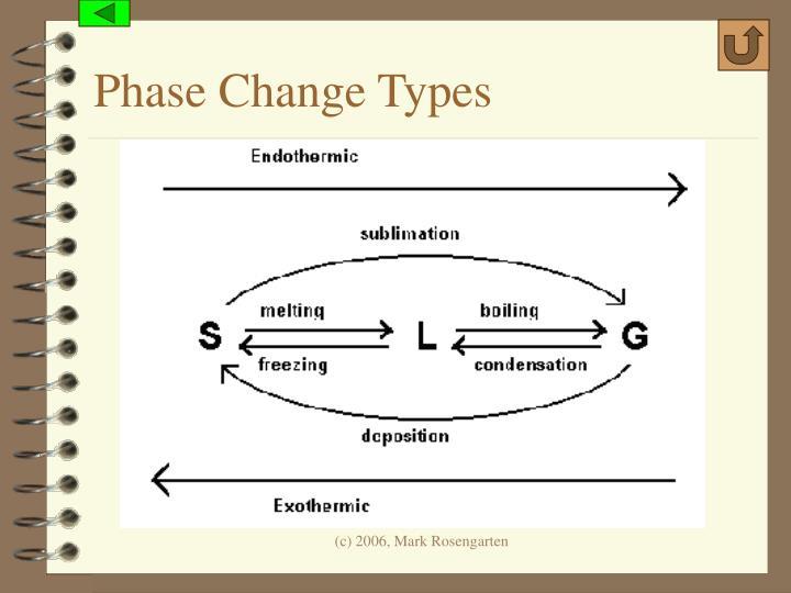 Phase Change Types