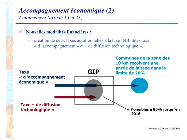 Accompagnement économique (2)