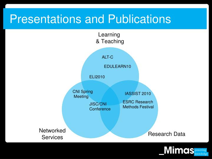 Presentations and Publications