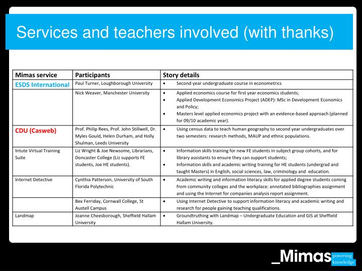 Services and teachers involved (with thanks)