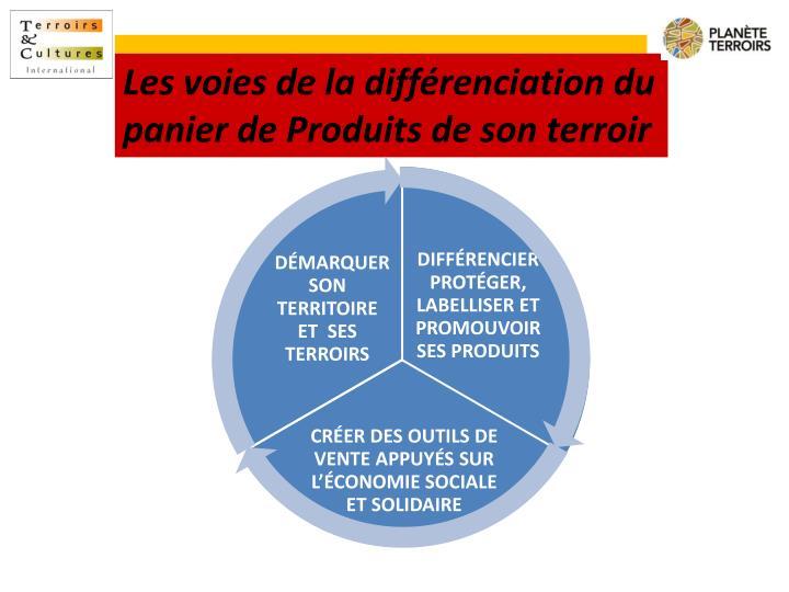Les voies de la différenciation du panier de Produits de son terroir