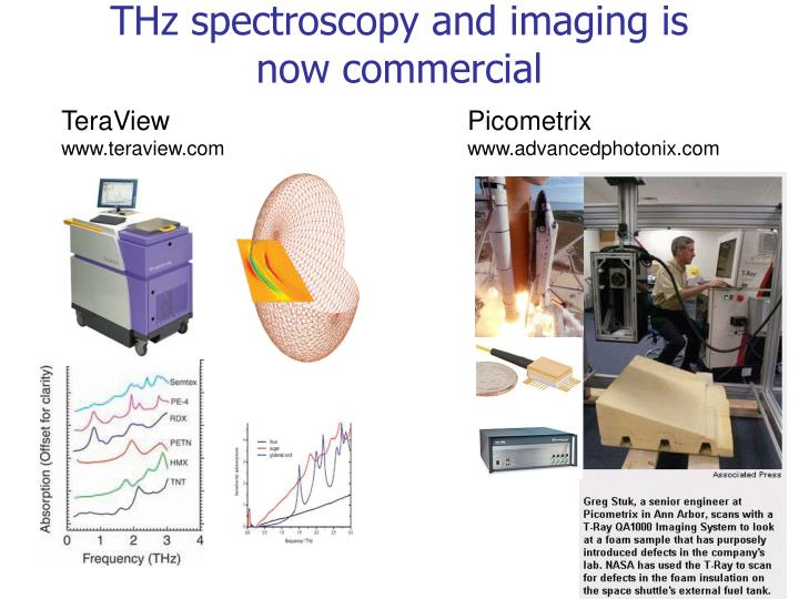 Thz spectroscopy and imaging is now commercial
