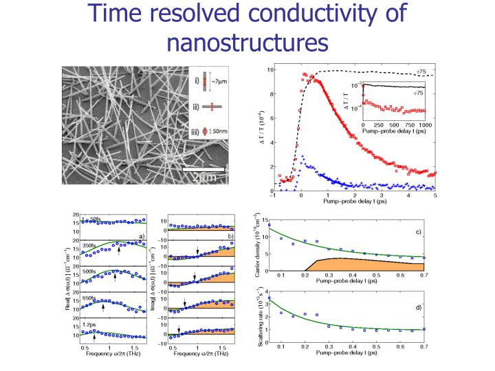 Time resolved conductivity of nanostructures