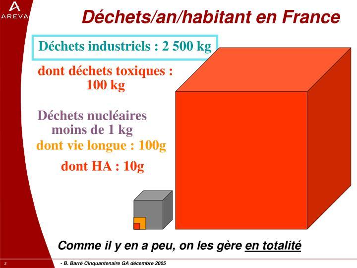 Déchets/an/habitant en France
