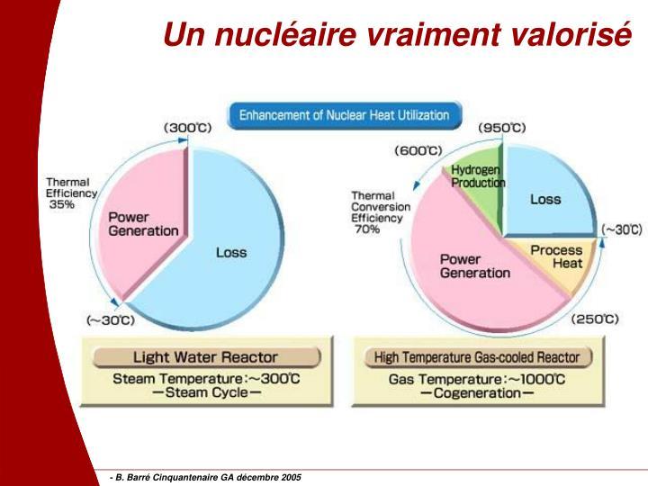 Un nucléaire vraiment valorisé