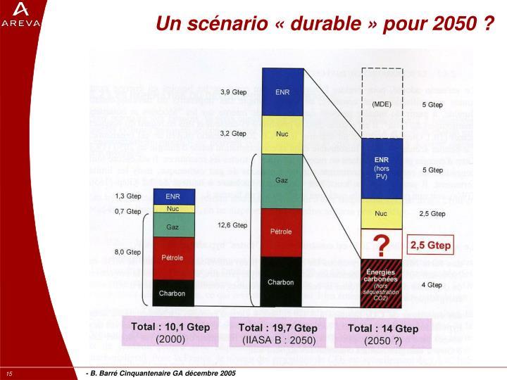 Un scénario «durable» pour 2050 ?