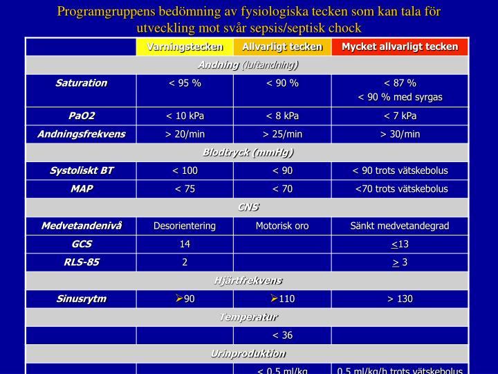 Programgruppens bedömning av fysiologiska tecken som kan tala för utveckling mot svår sepsis/septisk chock