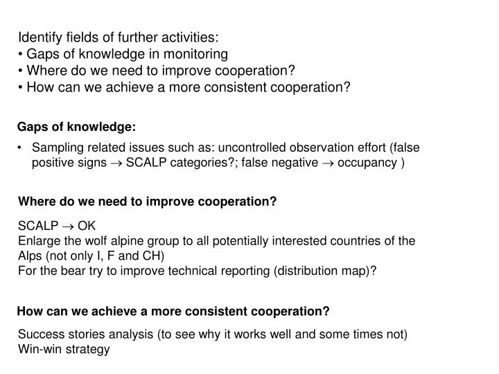 Identify fields of further activities: