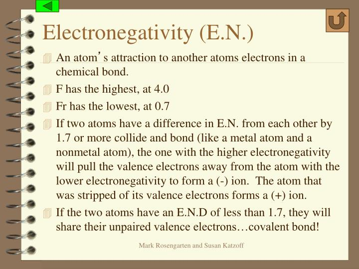 Electronegativity (E.N.)