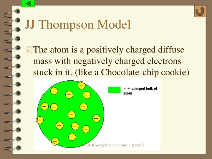 JJ Thompson Model