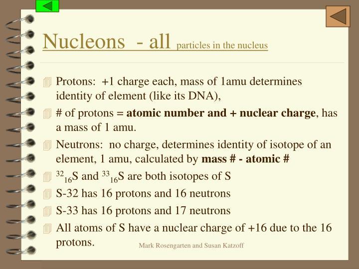 Nucleons  - all