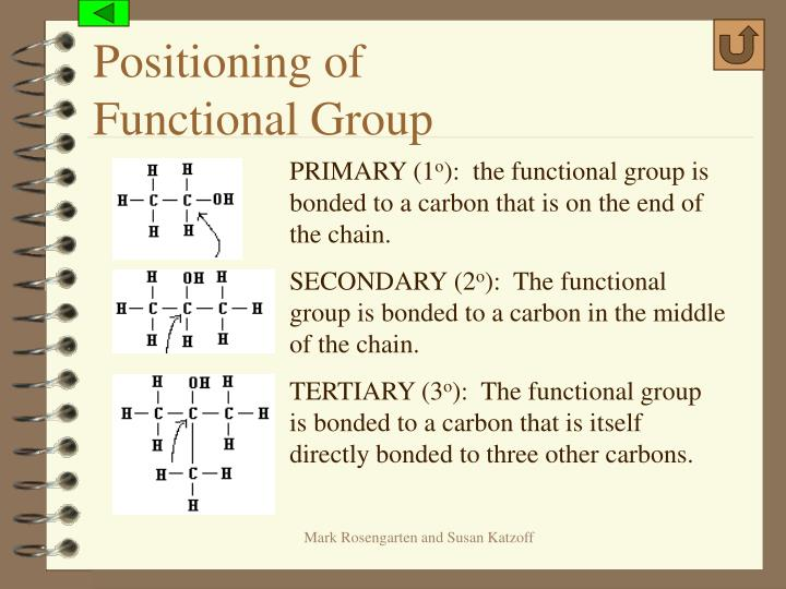Positioning of