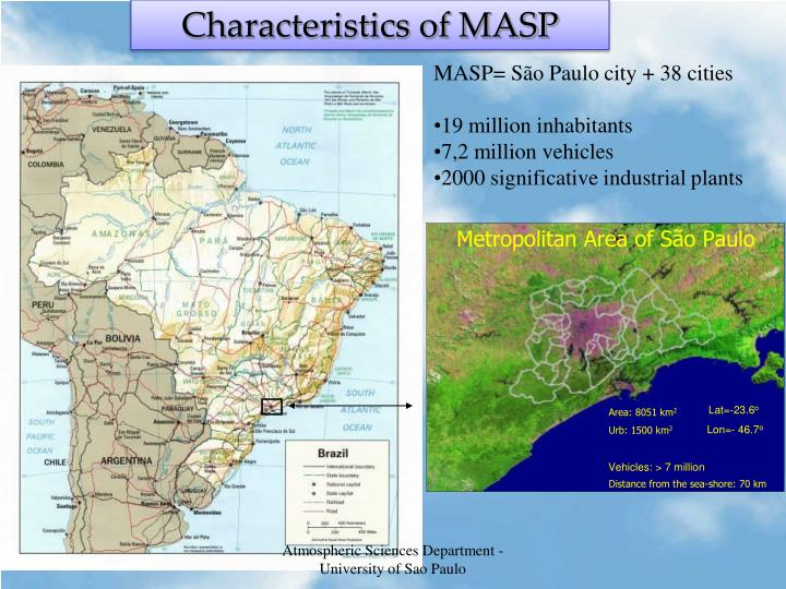 Characteristics of MASP
