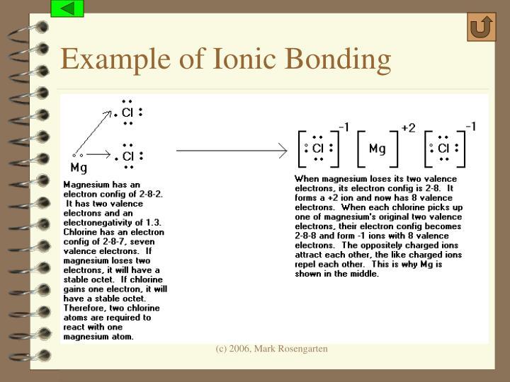 Example of Ionic Bonding