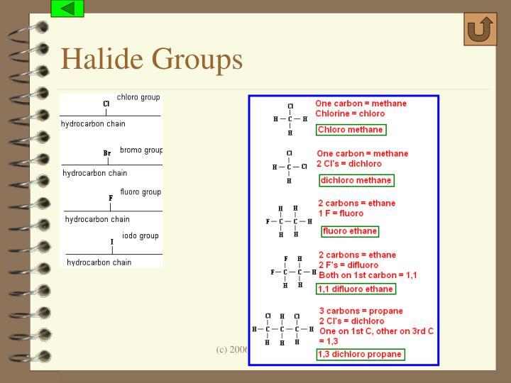 Halide Groups