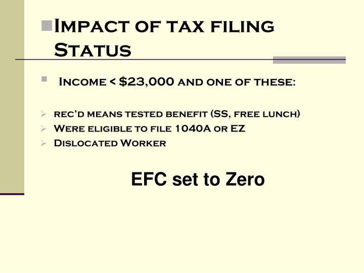 Impact of tax filing Status