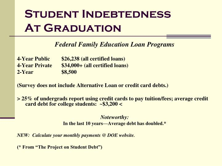 Student Indebtedness