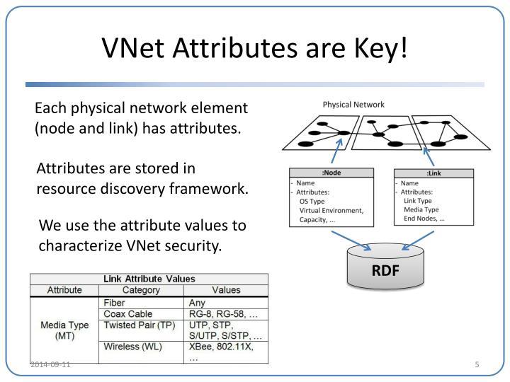VNet Attributes are Key!