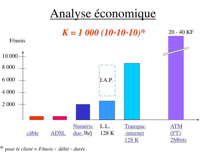 Analyse économique