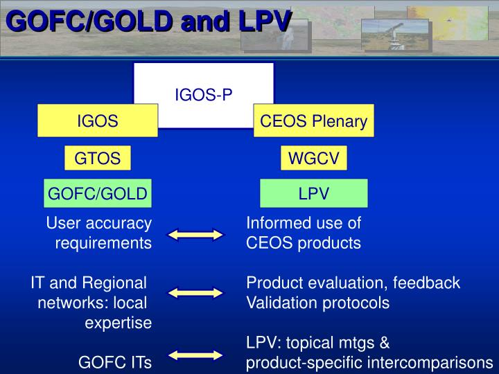 GOFC/GOLD and LPV