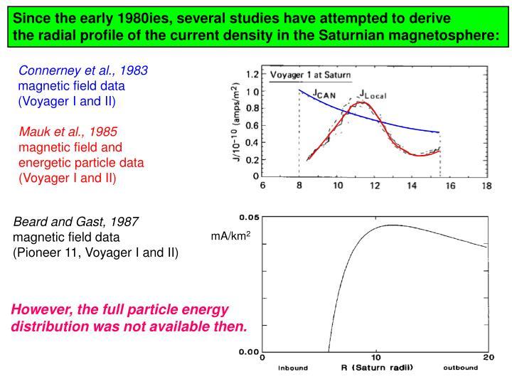 Connerney et al., 1983