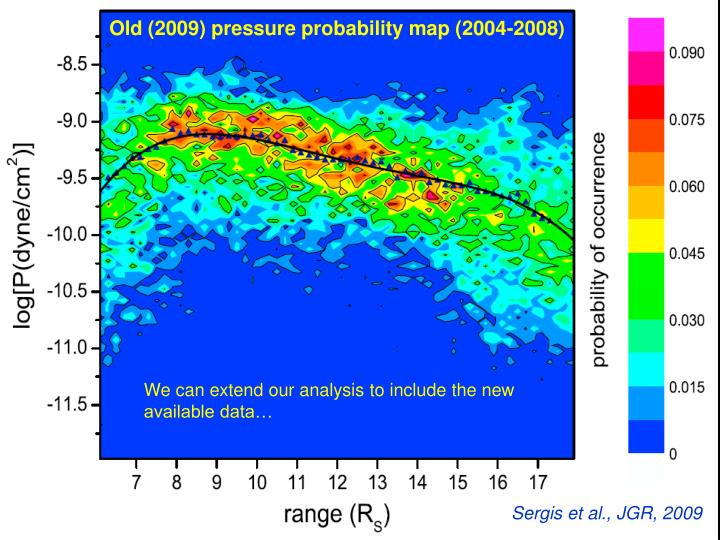 Old (2009) pressure probability map (2004-2008)