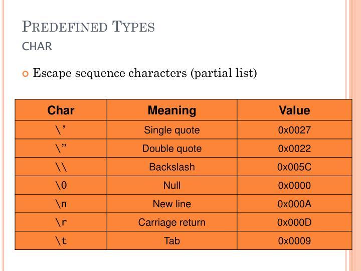 Predefined Types