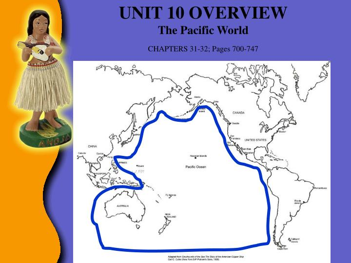 UNIT 10 OVERVIEW