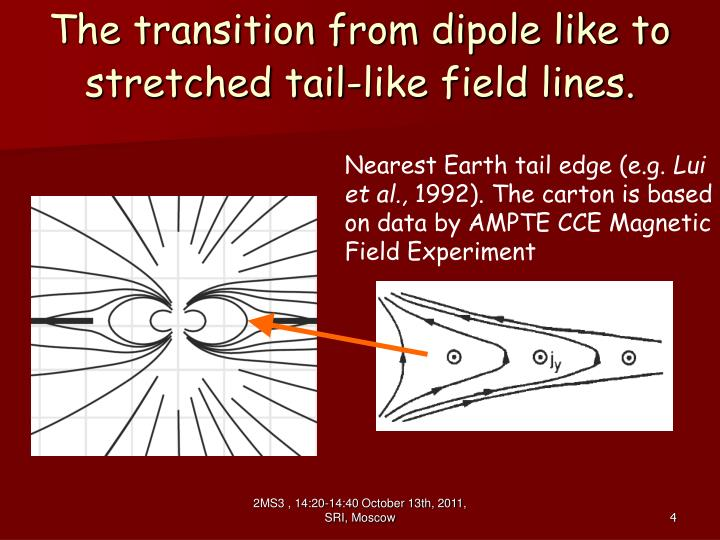The transition from dipole like to stretched tail-like field lines.