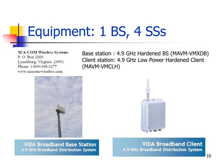 Equipment: 1 BS, 4 SSs