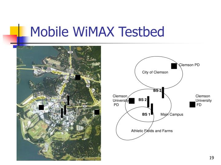 Mobile WiMAX Testbed