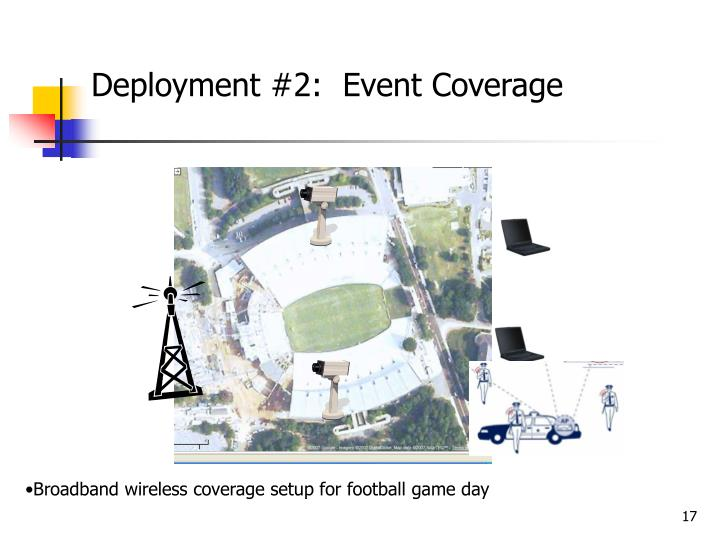 Deployment #2:  Event Coverage
