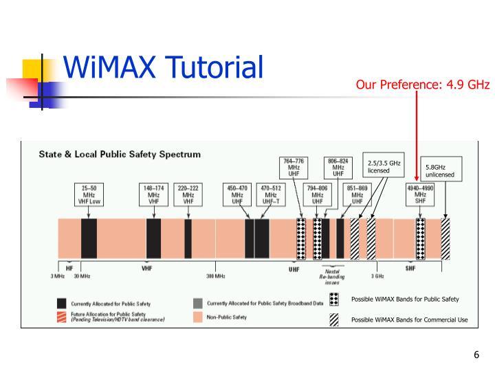 WiMAX Tutorial
