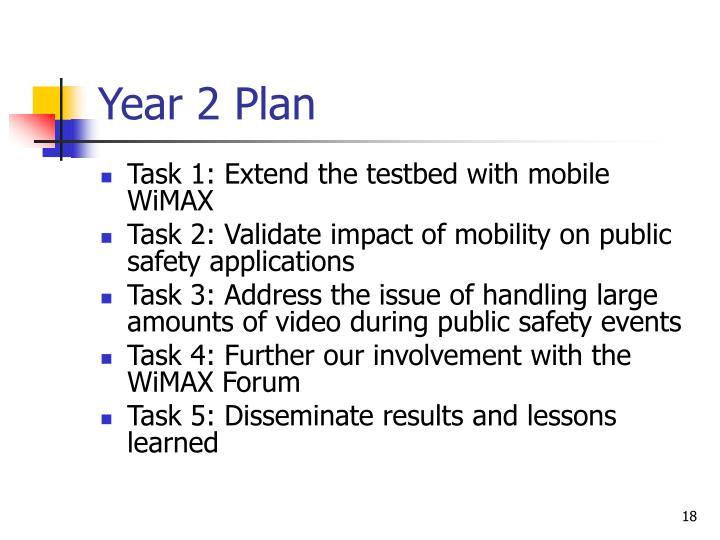 Year 2 Plan