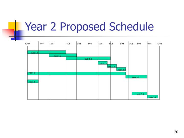 Year 2 Proposed Schedule