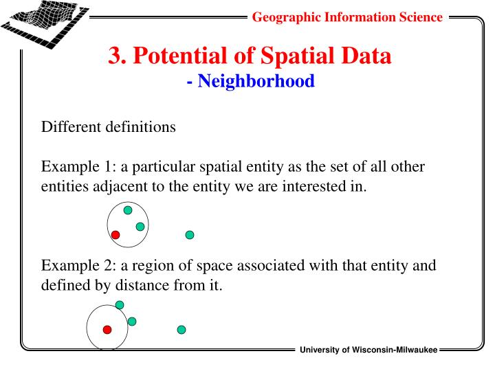 3. Potential of Spatial Data