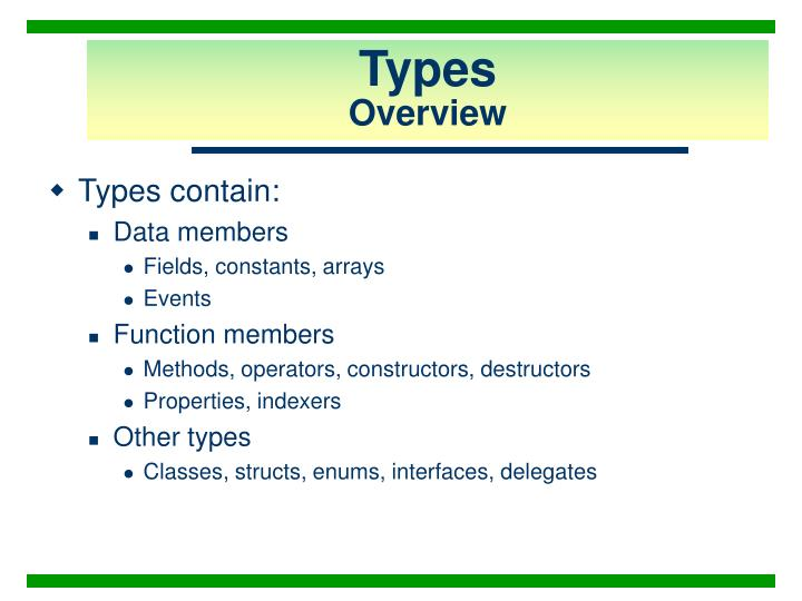 Types overview1