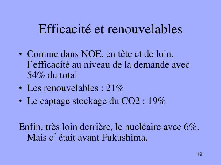 Efficacité et renouvelables