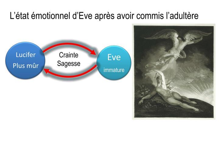 L'état émotionnel d'Eve après avoir commis l'adultère