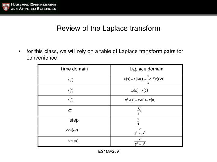 Review of the Laplace transform