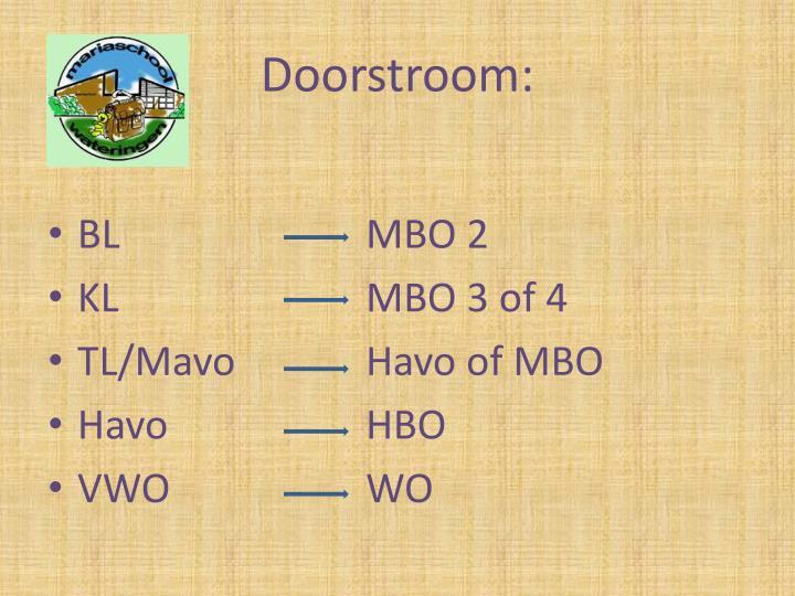 Doorstroom: