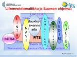 liikennetelematiikka ja suomen ohjelmat