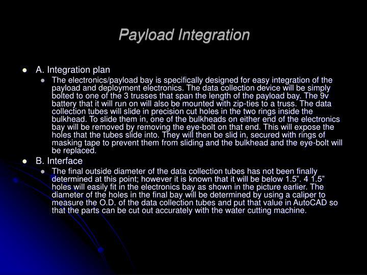 Payload Integration