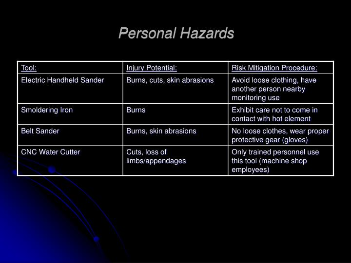 Personal Hazards