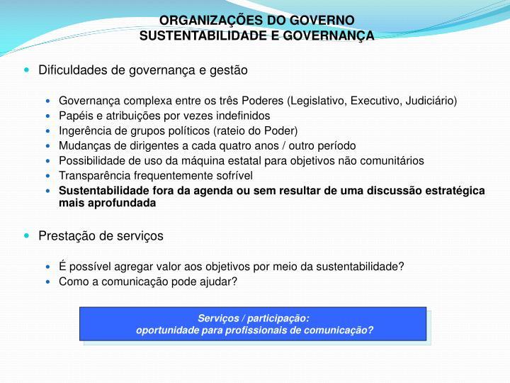 ORGANIZAÇÕES DO GOVERNO