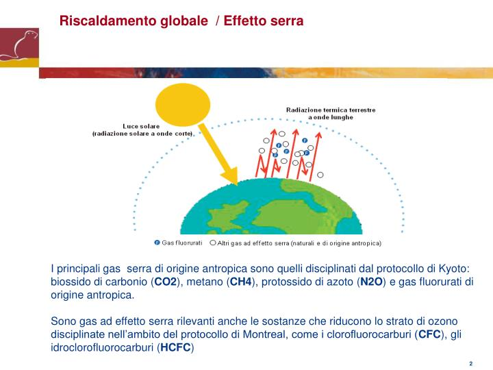 Riscaldamento globale  / Effetto serra