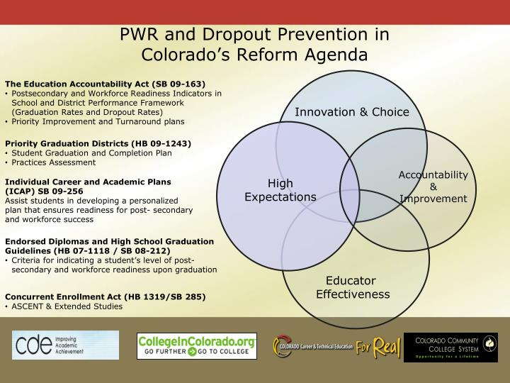 PWR and Dropout Prevention in